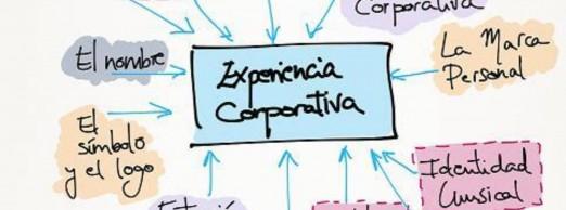Los elementos de la experiencia corporativa
